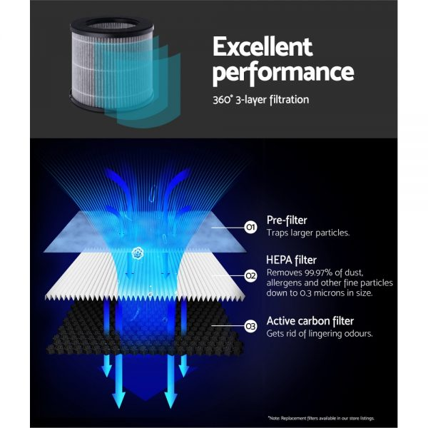 Devanti Air Purifier Desktop Purifiers HEPA Filter Home Freshener Carbon Ioniser