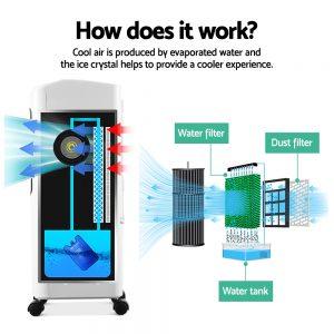 Devanti Portable Eevaporative Air Cooler and Humidifier Conditioner - Black & White
