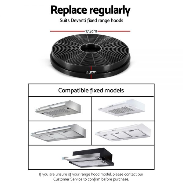 Devanti Fixed Range Hood Rangehood Carbon Charcoal Filters Replacement For Ductless Ventless