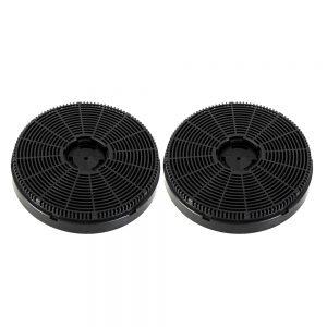 Devanti Range Hood Rangehood Carbon Charcoal Filters Under Cupboard Replacement For Ductless Ventless